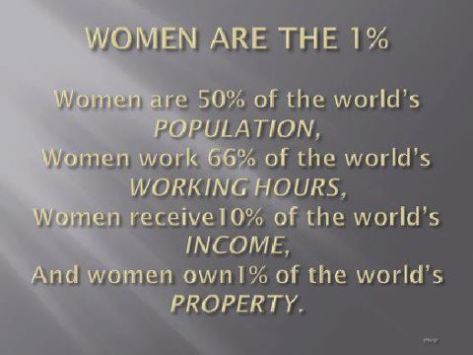 Women's place in the world.