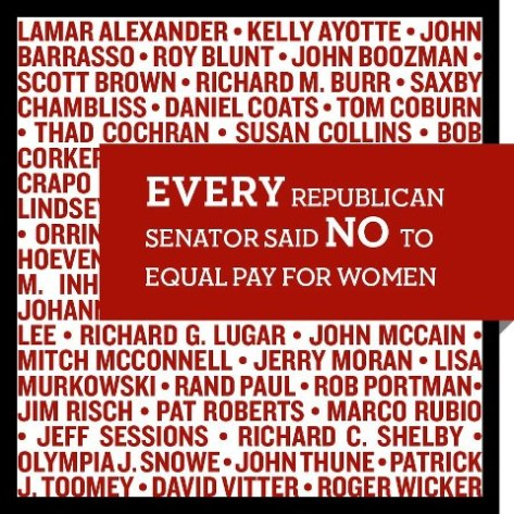 Every republican voted against equal pay for equal worl