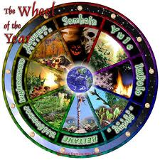 The Pagan Wheel of Life
