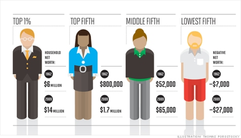 growing_wealth_gap_charts.09