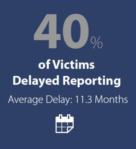 DelayedReporting
